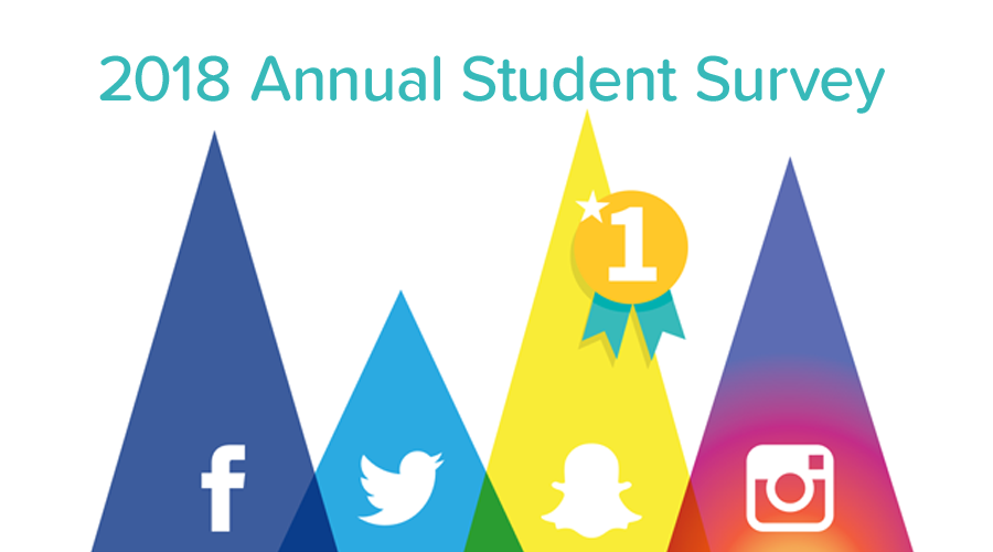 Banner of 2018 Annual Student Survey - See the Results!