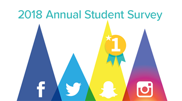 Thumbnail of 2018 Annual Student Survey - See the Results!